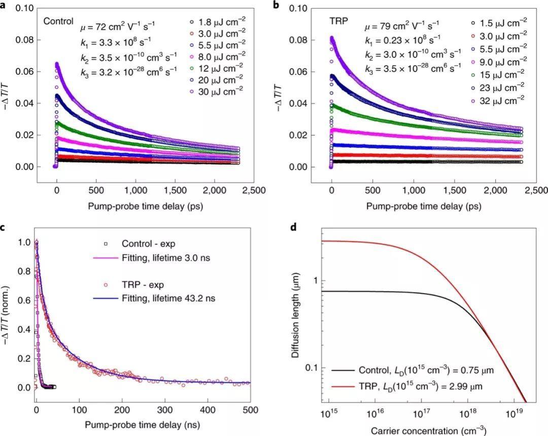 南京大学Nature Energy: 24.8%!宽-窄带隙结合的全钙钛矿太阳能电池效率再创新高