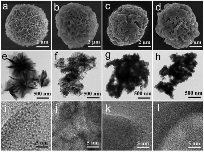 氧化还原调整晶体和电子结构助力快速可逆法拉第反应电容