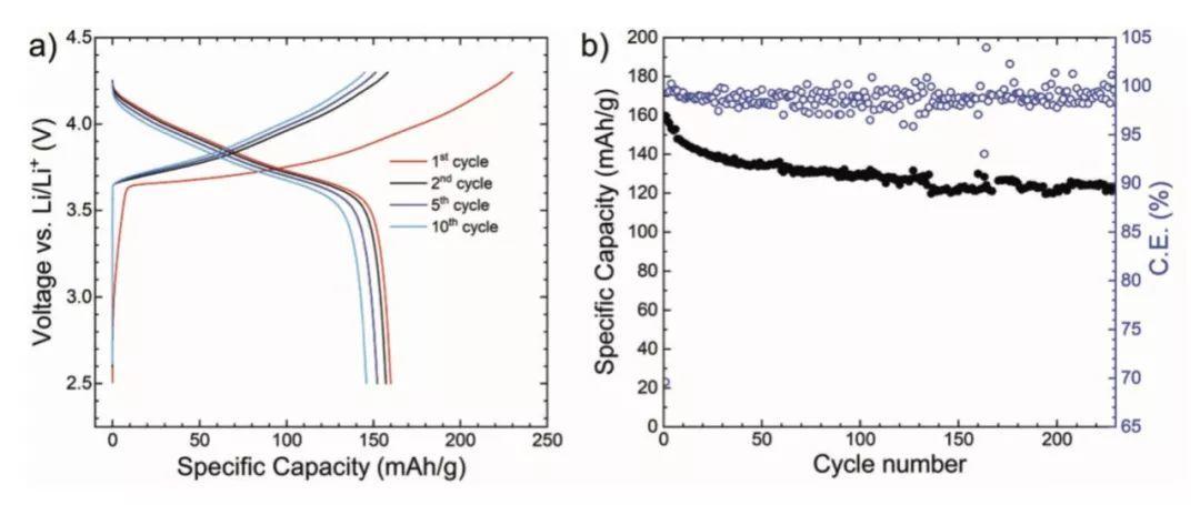 AEM:压力越大越好吗?压力作用下硫化物基全固态锂金属电池枝晶生长机理!