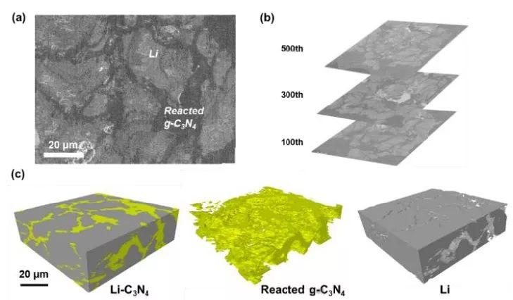 黄云辉&罗巍Angew:g-C3N4帮你实现锂/石榴石型固体电解质的亲密接触