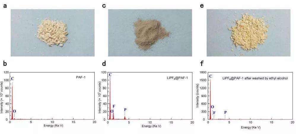 """吉大贲腾Angew:多孔芳香骨架""""传锂有道""""!高性能聚合物锂离子固态电解质新选择"""