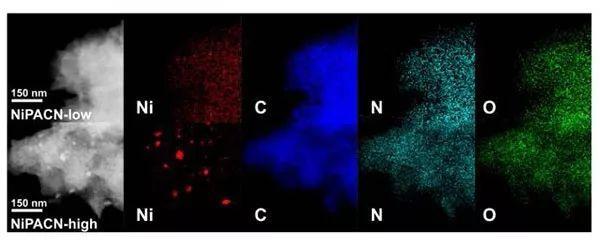 Jaramillo/鲍哲楠/Higgins最新Angew: 揭示高选择性Ni-N-C催化剂电催化还原CO2活性来源