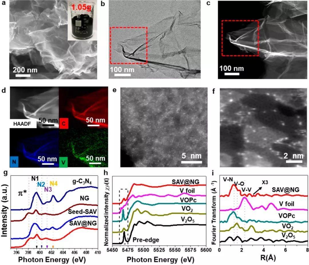 崔屹/张千帆/蒋三平Nano Letters:单原子催化剂用于快速动力学、长寿命Li-S电池!理论计算指导实验设计