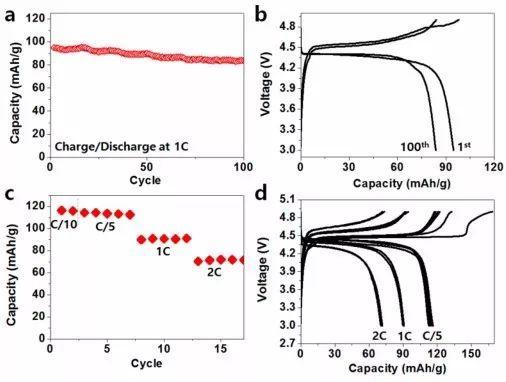 ACS Energy Letters:高电压、多电子的锂离子电池正极材料--Li5V2PO4F8
