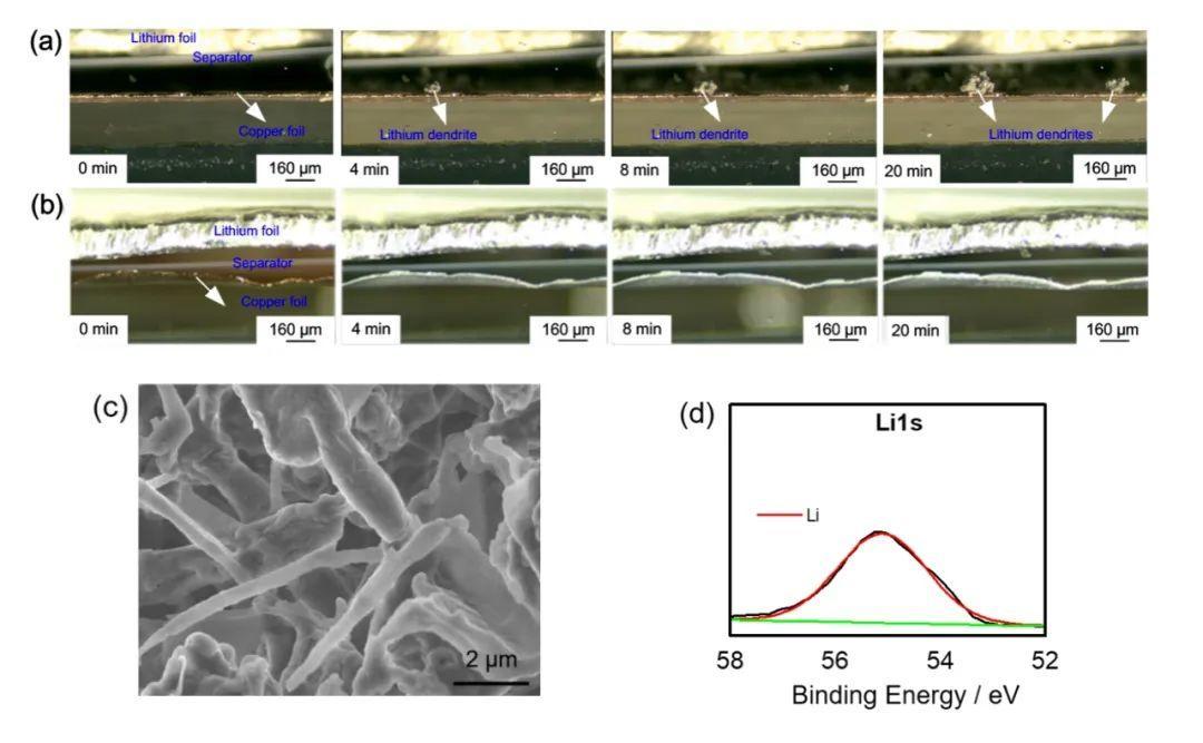 新宙邦巨献:高温高压电解液添加剂设计与机理研究
