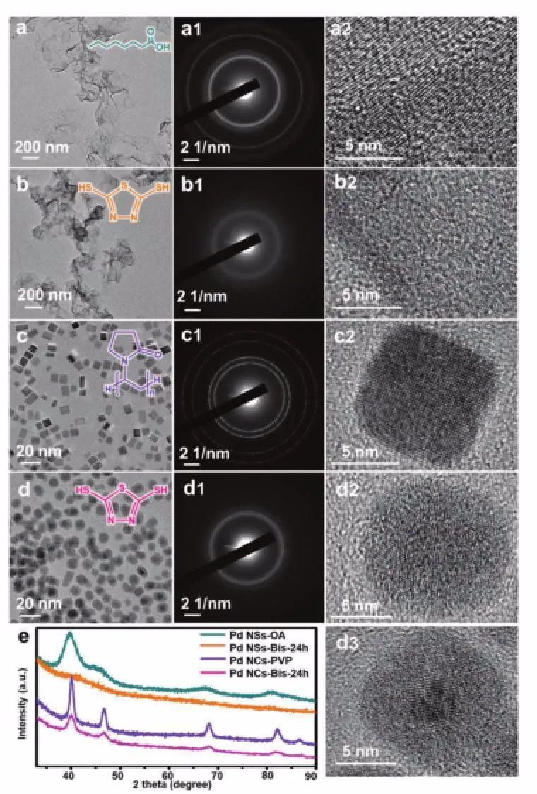 张华AM:配体交换诱导产生的非晶态Pd纳米材料用于高效电催化产氢