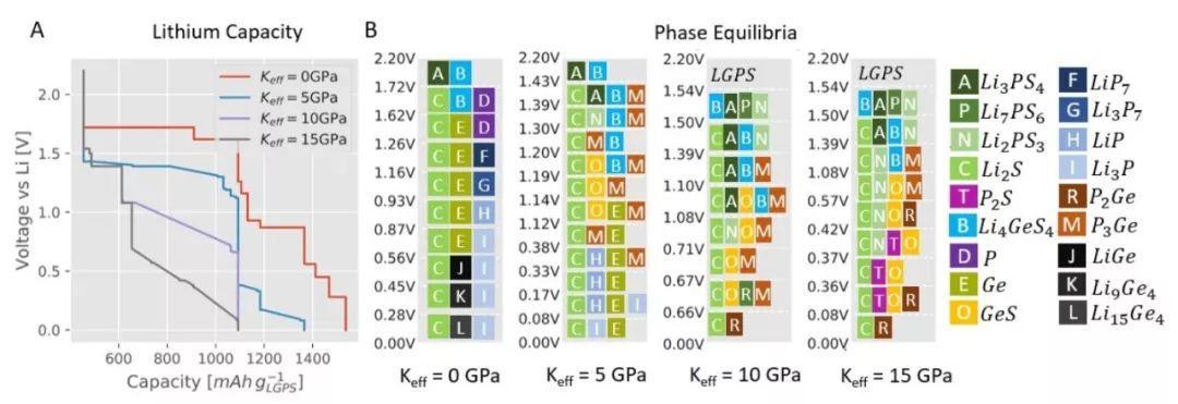 哈佛大学李鑫EES:机械压制显著提升LGPS固态电池临界电流密度