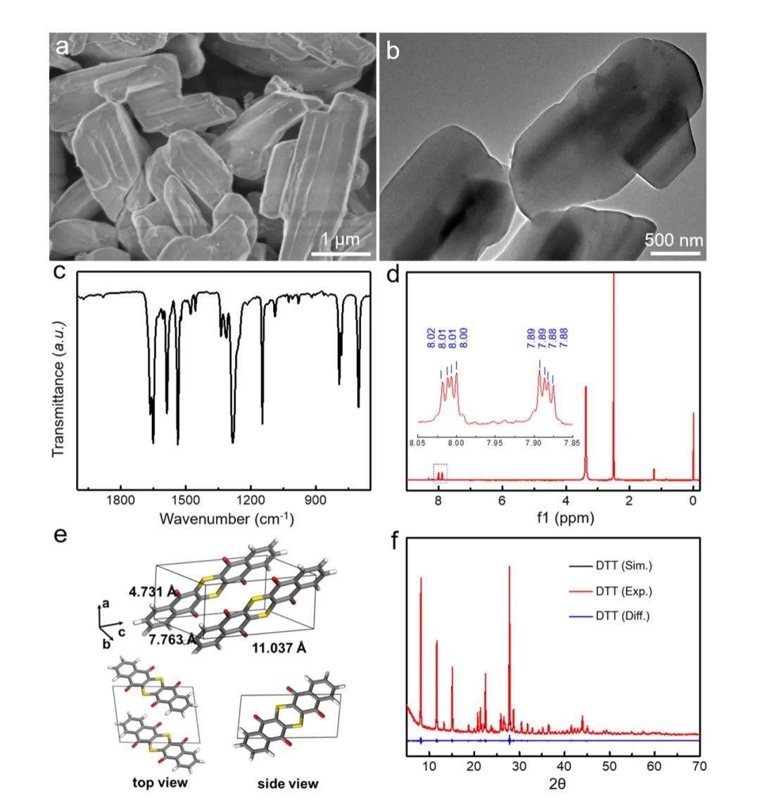 复旦大学王永刚AM:利用相邻分子的羰基与锌离子结合构筑长寿命的水系锌-有机物电池