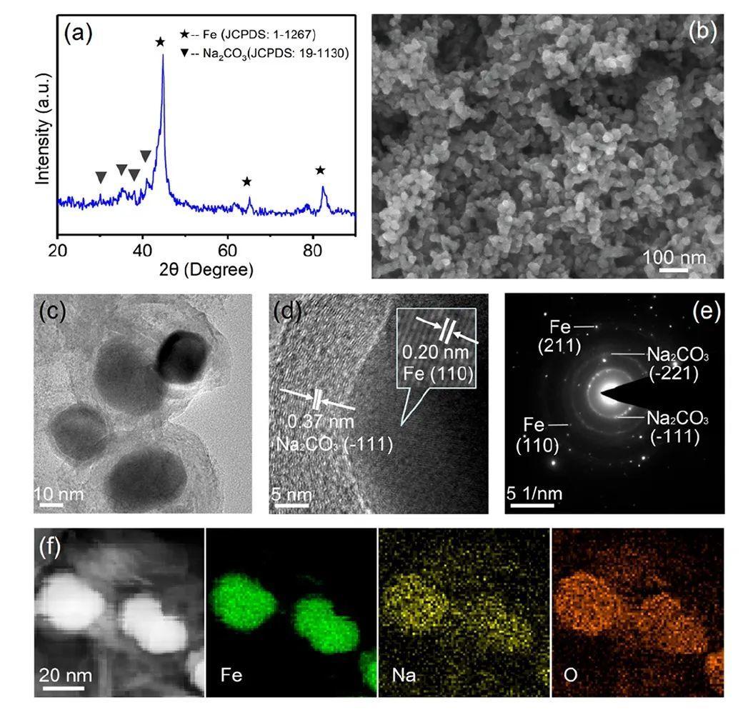 Nano Lett. :保形石墨碳涂层的铁纳米颗粒用于实现高倍率Ni-Fe电池