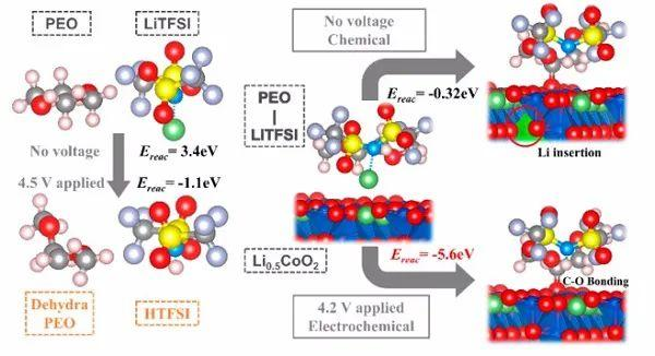 固态电池也产气?如何抑制?--中科院物理所固态电池最新成果