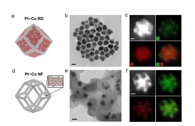 杨培东Nano Letters:Pt-Co纳米框架用作高性能燃料电池催化剂