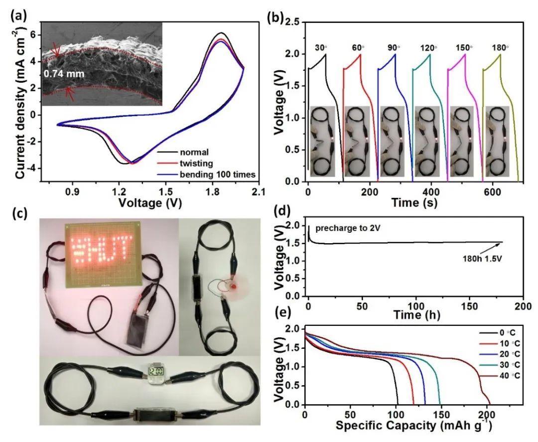 刘金平Adv. Sci.: 无干扰揭示δ-MnO2插层储锌机理助力高性能水系锌锰电池