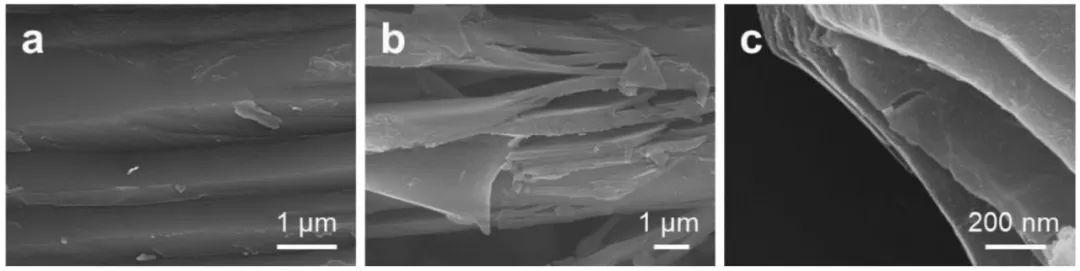 AFM:基于二维硅基纳米片的4V高电压超级电容器
