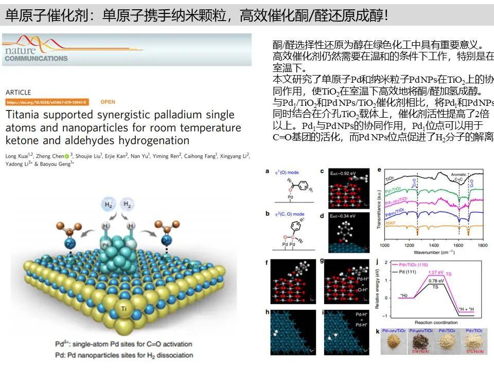 李亚栋院士团队近期工作汇总,一文读懂最新单原子催化热点!