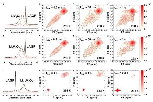 周豪慎团队joule:全固态电池中正极与固态电解质界面的空间电荷层研究