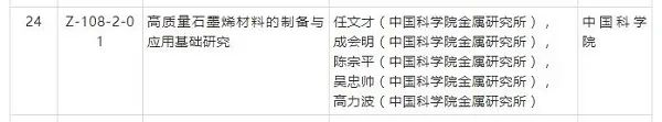 2020深圳石墨烯国际云论坛嘉宾-南京大学高力波教授课题组工作精选汇总