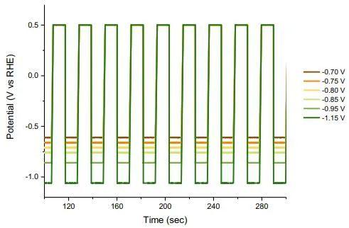 """Nature子刊:电催化的""""不对称美""""!揭示混合Cu价态体系如何还原CO2产乙醇!"""