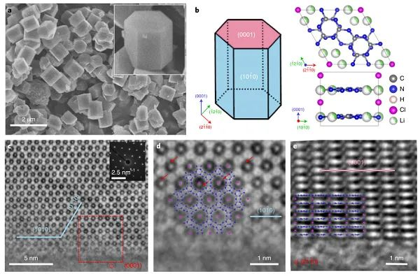 王心晨Nature Catalysis:从分子水平上解读氮化碳单晶光催化分解水的活性晶面