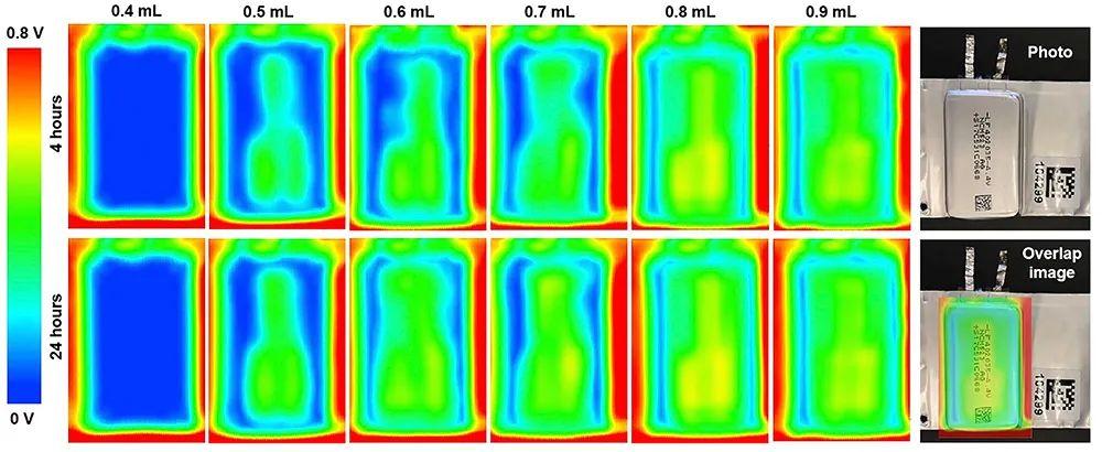 """华中科大黄云辉Joule:锂离子电池也能做""""B超""""——超声扫描技术"""