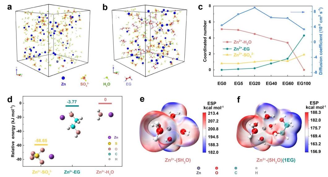 大连化物所EES:锌电低温水系混合电解质新突破!