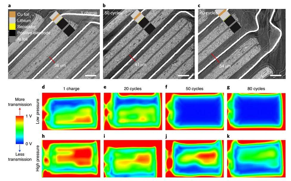 Nature Energy:无负极锂金属电池用电解质新突破!