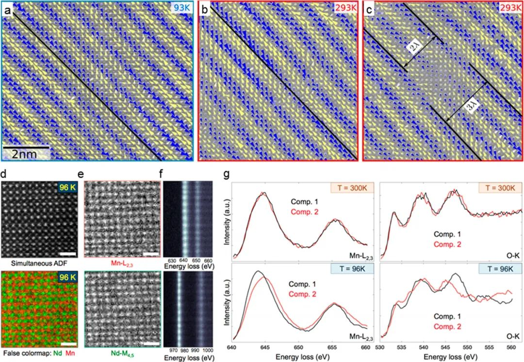 崔屹ACS Nano综述:冷冻电镜在材料和纳米科学的应用机遇