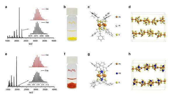 Nat Commun: 原子级掺杂调控金属团簇电催化固氮