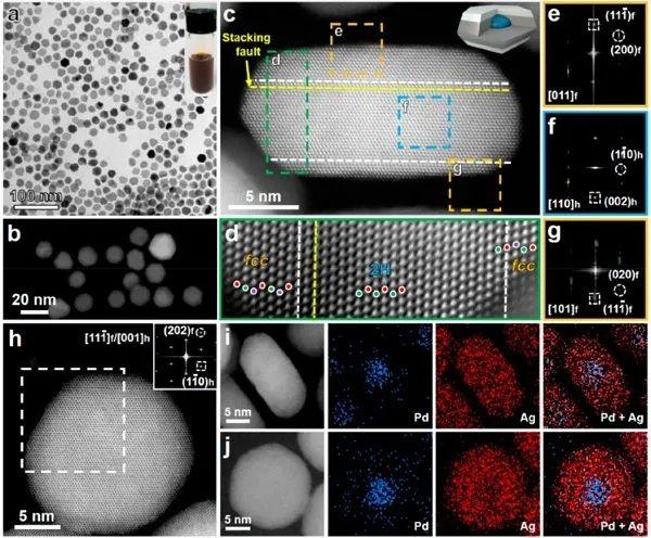 香港城市大学张华教授JACS:调节晶种物相,将金属异质结进行到底