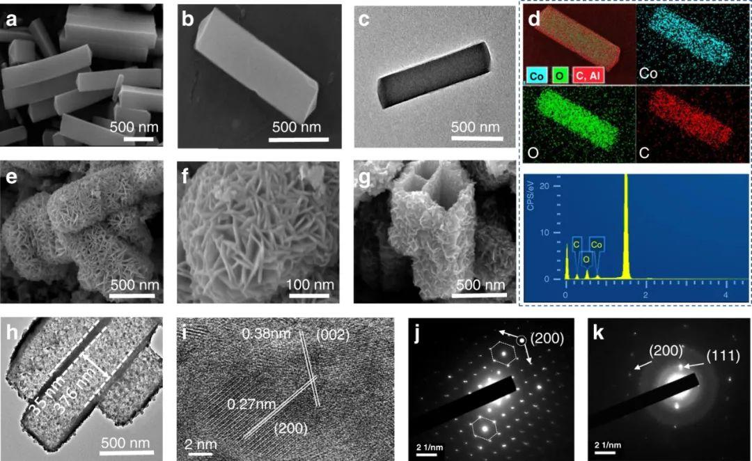 西南大学徐茂文NC:空心双锥棱结构的金属硫族化物硫基体实现高性能Na-S电池