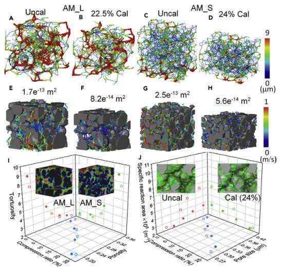 Joule:真正的实用化技术--对锟工艺中的电极微观结构演变