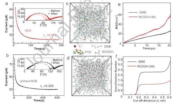 电子科技大学EnSM:碳基气凝胶能作为锂金属电池隔膜吗?