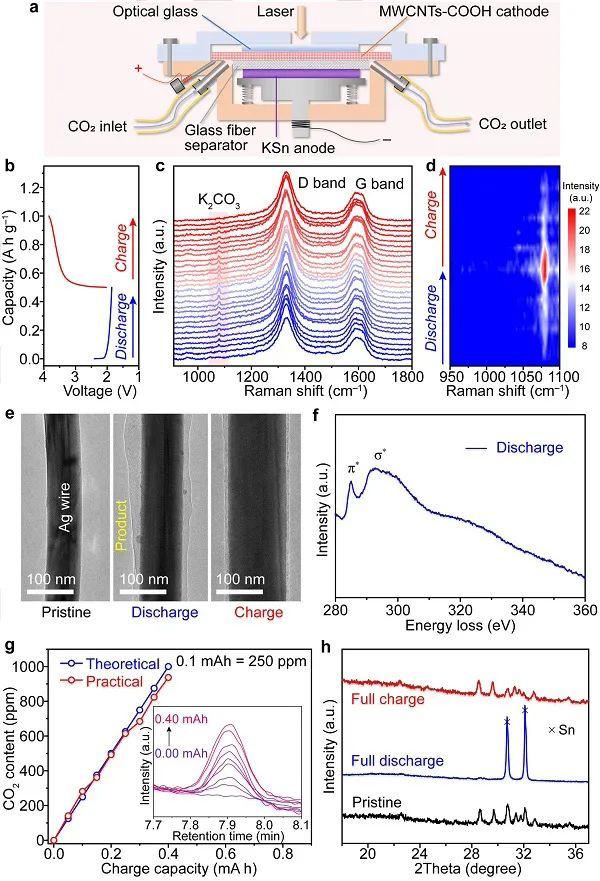 南开大学陈军院士团队Angew:高稳定性可充电K-CO2电池