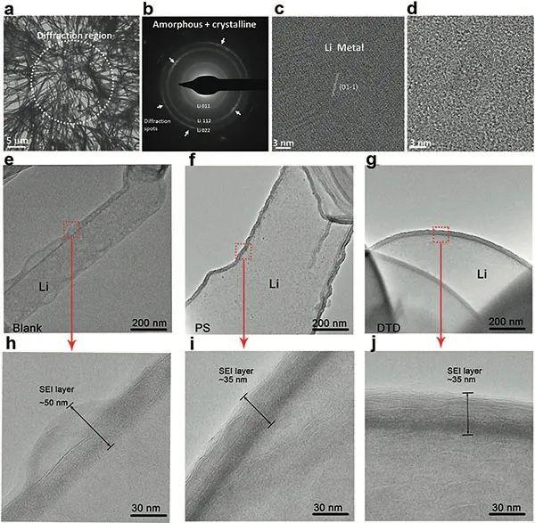 谷猛&邓永红&李巨AM:冷冻电镜揭示SEI中Li2CO3稳定性差的机理
