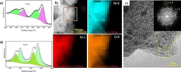ACS Catal.: Sn掺杂参与Ni5P4表面重构促进OER动力学