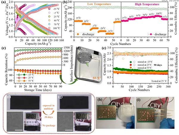 香港城市大学支春义教授EES:接枝MXene/聚合物电解质提高固态锌离子电池在高低温下的存放寿命