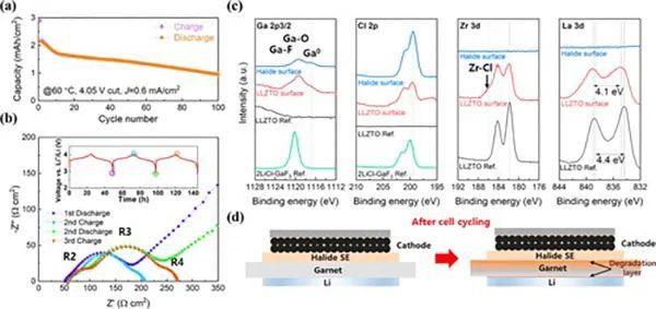 三星先进技术研究院ACS Energy Letters:全固态电池用柔性锂超离子导体