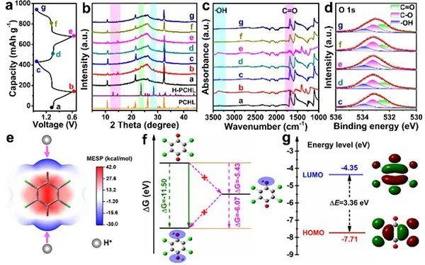 南开大学牛志强教授Angew:超低温水系电池