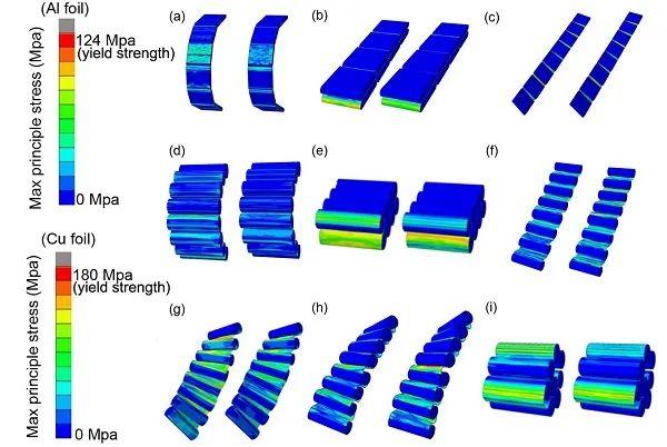 香港城大EES:受人体关节启发的柔性锂离子电池