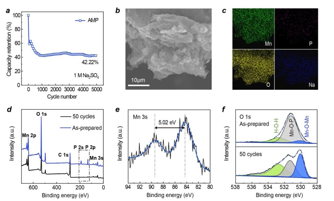 东北大学AFM:磷酸锰正极材料,让锰(II)不再随水而去