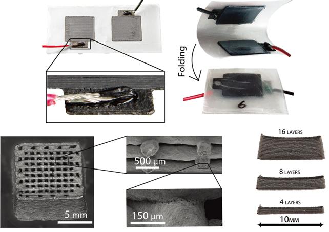 小编读文献:3D打印+可降解热点让超级电容器登上AM