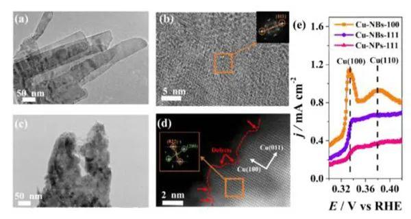 EES:特定晶面和缺陷协同实现高效的硝酸盐-氨转化