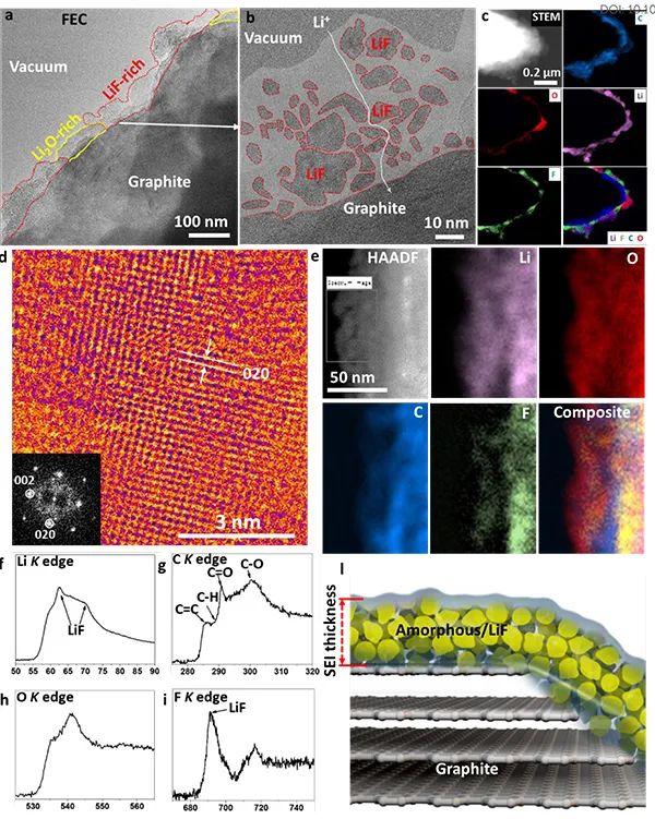 南方科技大学&麻省理工大学 EES:冷冻电镜揭示石墨负极SEI添加剂的稳定性