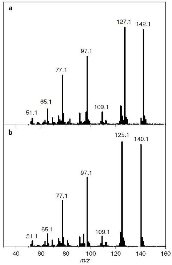 赵进才院士课题组Nature Catalysis:一种用于光电氧化的氧原子转移型催化剂!