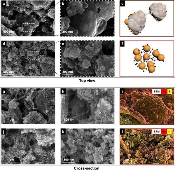 Nature Communications:糖基粘结剂抑制多硫化物穿梭