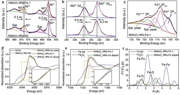 JACS:淬火诱导金属氧化物近表面金属原子活化促进OER活性